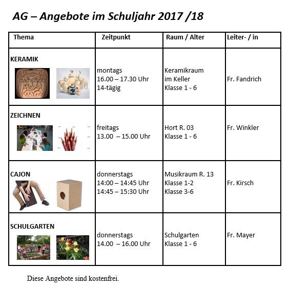 AG-Angebote